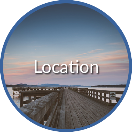 Location Button Title